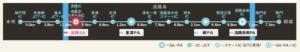 本州から徳島までのルート